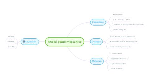 Mind Map: Analisi pezzo meccanico