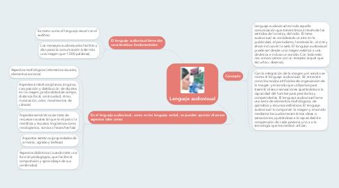 Mind Map: Lenguaje audiovisual