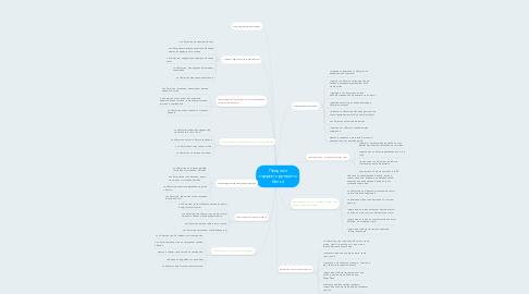 Mind Map: Продажа корректирующего белья