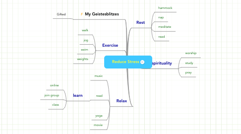 Mind Map: Reduce Stress