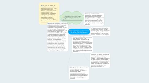 Mind Map: Job-Company/ Illumination Entertainment/Audience