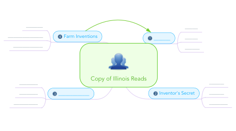 Mind Map: Copy of Illinois Reads