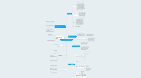 Mind Map: WHO IS MY TARGET AUDIENCE?