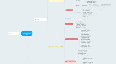 Mind Map: Chapitre 8: Les contrats administratifs (Séances 2 et 3)