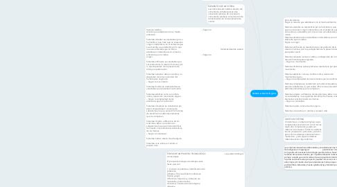 Mind Map: sistema tecnologico