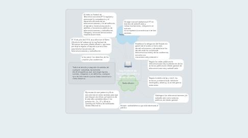 Mind Map: Ley Federal de Telecomunicación y Radiodifusión.