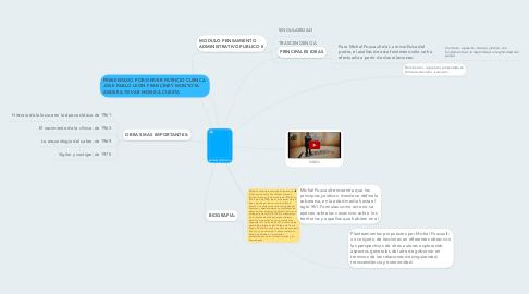 Mind Map: MICHEL FOUCAULT