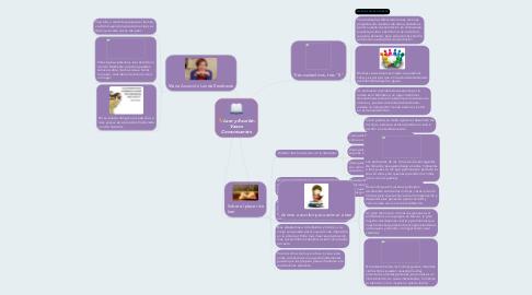 Mind Map: Leer y Escribir: Vasos Comunicantes
