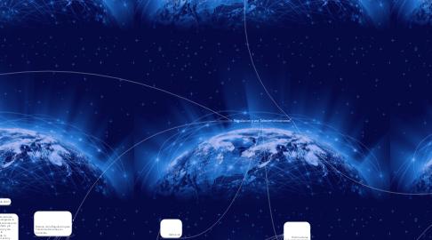 Mind Map: Regulacion para Telecomunicaciones