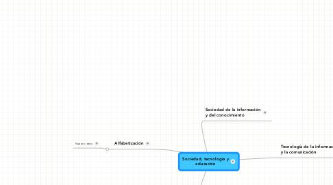 Mind Map: Sociedad, tecnología y educación
