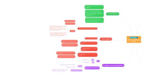Mind Map: PROVA TESTEMUNHAL Parte 1