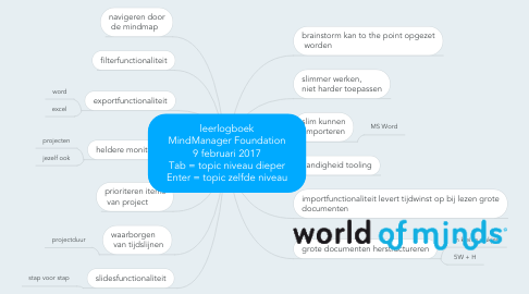 Mind Map: leerlogboek MindManager Foundation 9 februari 2017 Tab = topic niveau dieper Enter = topic zelfde niveau