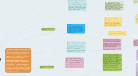 Mind Map: COMUNICACIÓN INTERCELULAR Y TRANSMISIÓN DE SEÑALES