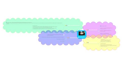 Mind Map: กิจการร่วมค้า