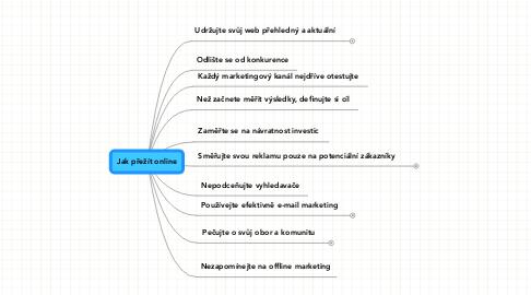 Mind Map: Jak přežít online