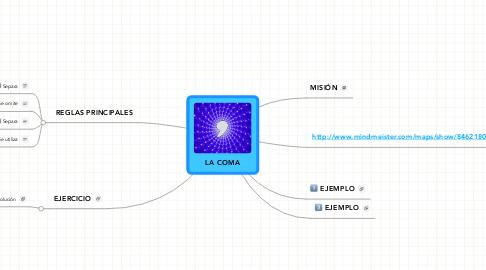 Mind Map: LA COMA