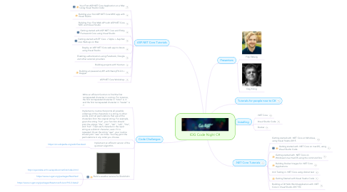Mind Map: IDG Code Night C#