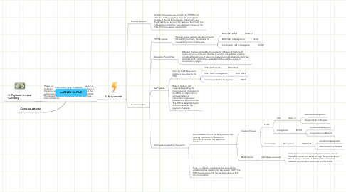 Mind Map: ex-RELEX K4-PAIE