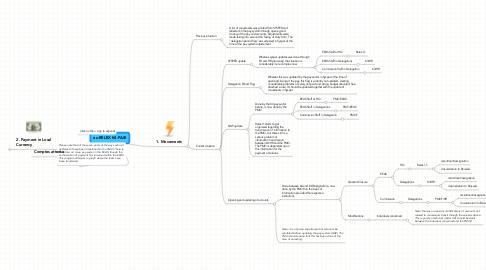 Mind Map: ex-RELEX K4-PAIE