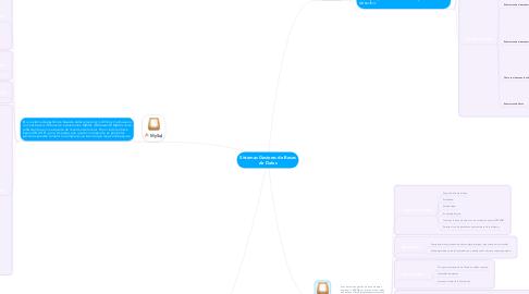 Mind Map: Sistemas Gestores de Bases de Datos
