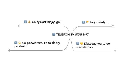 Mind Map: TELEFON TV STAR N97