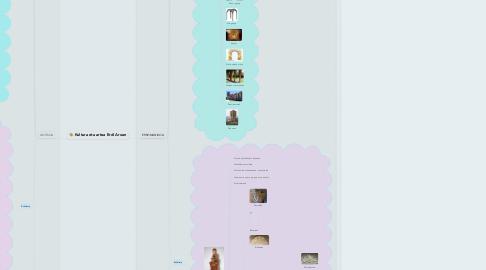 Mind Map: Kultura eta artea Erdi Aroan