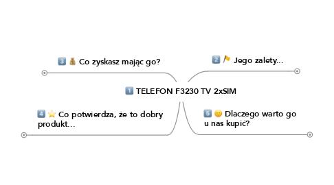 Mind Map: TELEFON F3230 TV 2xSIM