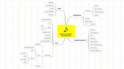 "Mind Map: ""Battle of the Bands"" Bandmarketing"