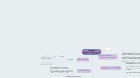 Mind Map: PACIENTE OBSESIVO-COMPULSIVO