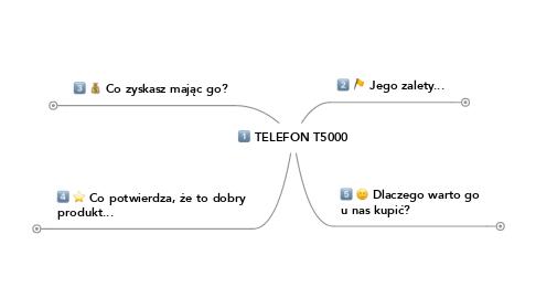 Mind Map: TELEFON T5000