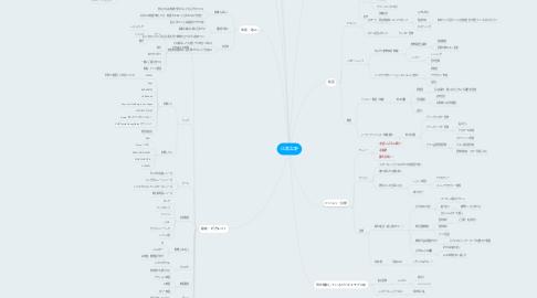 Mind Map: 比嘉 梨野