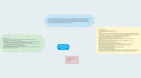 Mind Map: Massive Open Online Courseware  (MOOC)
