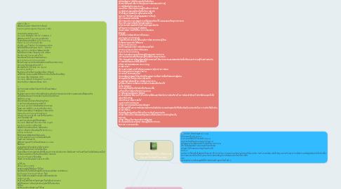 Mind Map: ลักษณะของ MOOCs (Massive Open Online Courses)