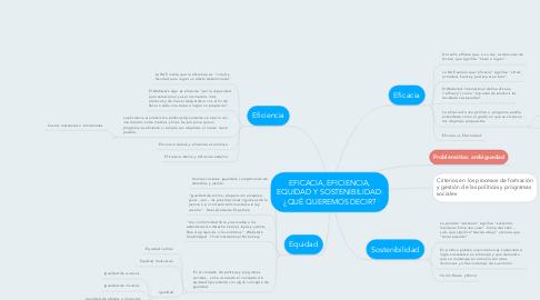 Mind Map: EFICACIA, EFICIENCIA, EQUIDAD Y SOSTENIBILIDAD: ¿QUÉ QUEREMOS DECIR?