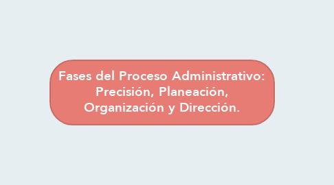 Mind Map: Fases del Proceso Administrativo: Precisión, Planeación, Organización y Dirección.
