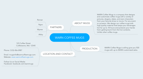 Mind Map: WARN COFFEE MUGS