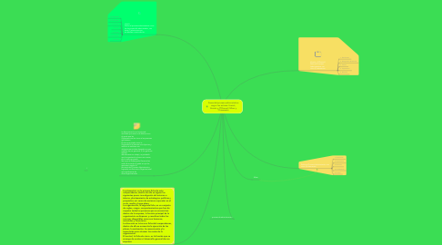 Mind Map: Fases del proceso administrativo segun los autores: Urwick, Koontz y O'Donnell, Miner y Chiavenato