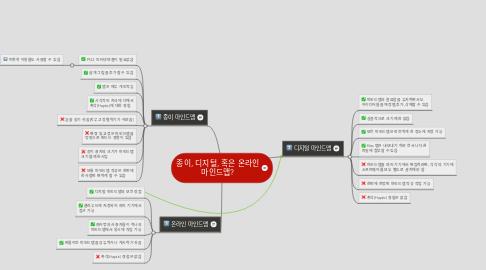 Mind Map: 종이, 디지털, 혹은 온라인 마인드맵?