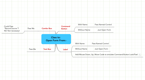 Mind Map: Class to:  Open Form From:-