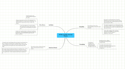 Mind Map: Of Mice and Men Universal