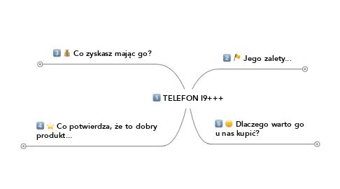 Mind Map: TELEFON I9+++