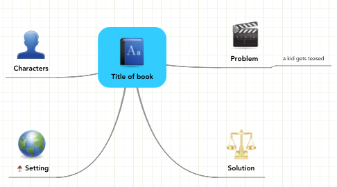Mind Map: Title of book