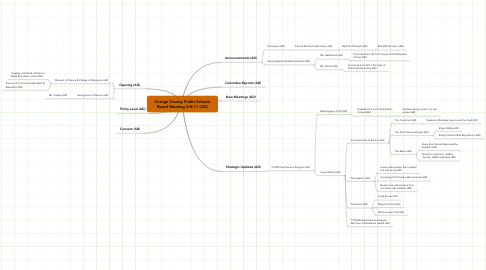 Mind Map: Orange County Public Schools