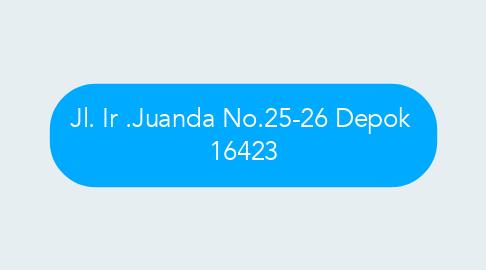 Mind Map: Jl. Ir .Juanda No.25-26 Depok  16423