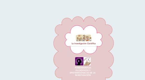 Mind Map: FUNDAMENTOS FILOSÓFICOS Y EPISTEMOLÓGICOS DE LA  INVESTIGACIÓN