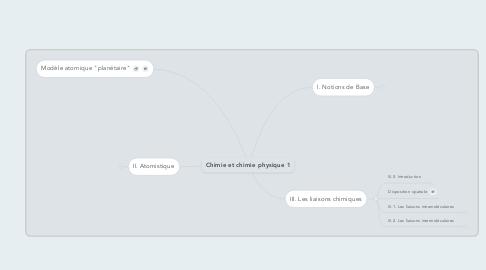 Mind Map: Chimie et chimie physique 1
