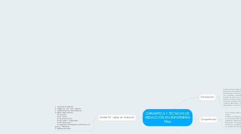 Mind Map: GRAMÁTICA Y TÉCNICAS DE REDACCIÓN EN ENFERMERÍA Map
