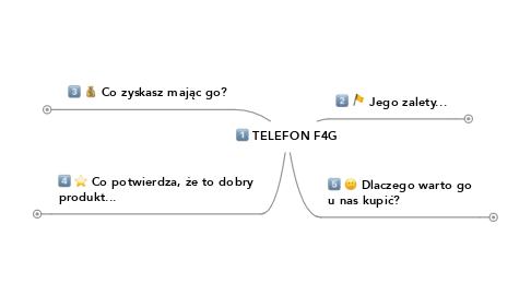 Mind Map: TELEFON F4G