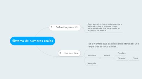 Mind Map: Sistema de números reales