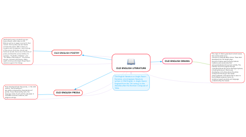 Mind Map: OLD ENGLISH LITERATURE